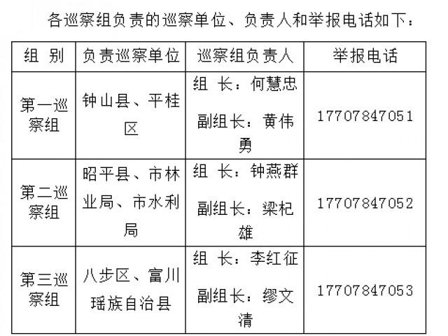 贺州市扶贫领域工作专项巡察公告