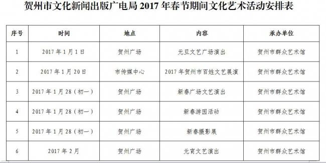 贺州市文化新闻出版广电局2017年春节期间文化艺术活动安排表